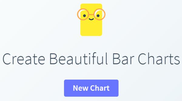Bar charts using Chartico