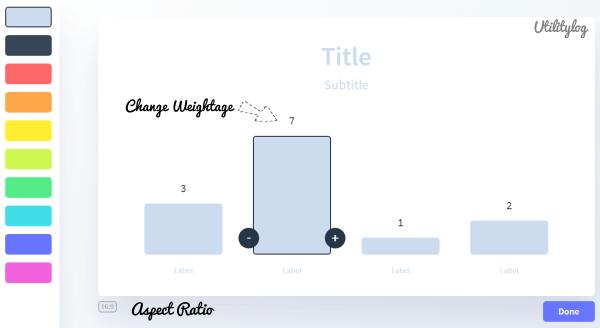 Create bar charts using Chartico