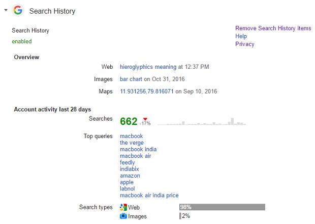 Google Dashboard - Top ten search queries